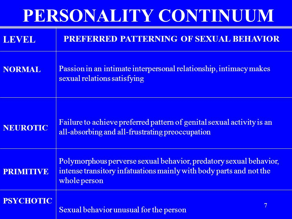 8 PERSONALITY CONTINUUM LEVEL NORMAL NEUROTIC PRIMITIVE PSYCHOTIC HUMAN CAPACITY Capacity for commitment and a future orientation Self reliance, the capacity for foresight and to plan realistically for the future, trustworthy, the capacity for genuine insight and the urge to change in meaningful ways, the capacity to remain in love and form intimate interpersonal relationships The capacity for concern for another person and oneself, the capacity to experience guilt for violating the more realistic parental prohibitions and demands internalized in the prohibitive superego, and the capacity to fall in love The capacity for rage, jealousy and possessiveness, envy and materialism, shame and remorse, mistrustful, the ruthless exploitation of others, varying degrees of immature dependence, and the incapacity to depend on another person Absence of capacity for reality testing