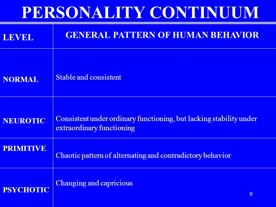 10 PERSONALITY CONTINUUM LEVEL NORMAL NEUROTIC PRIMITIVE PSYCHOTIC PATTERN OF CONSUMER BEHAVIOR Rational consumer with a transitive preference ordering making consistent choices Neurotic consumer is indecisive, ambivalent, inhibited by feelings of guilt, and racked by cognitive dissonance Compulsive and more extreme addictive consumer behavior, the dark side of consumer behavior Irrational consumer