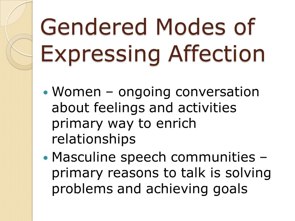 Gendered Modes of Expressing Affection Women – ongoing conversation about feelings and activities primary way to enrich relationships Masculine speech