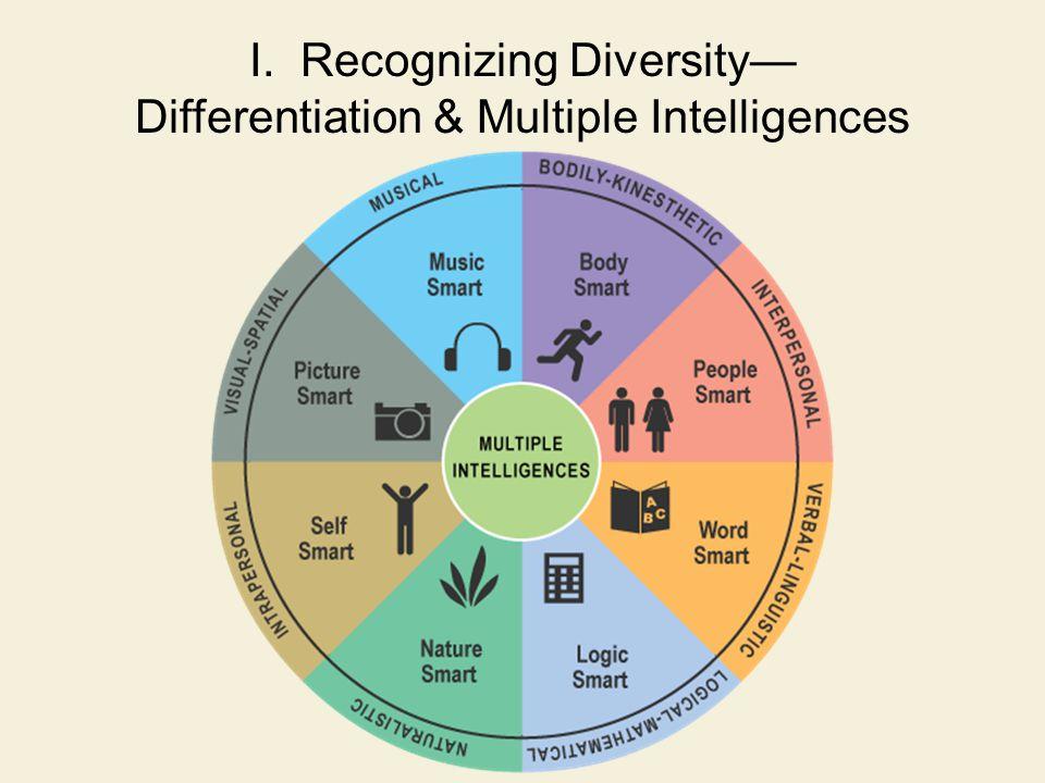 I. Recognizing Diversity— Differentiation & Multiple Intelligences