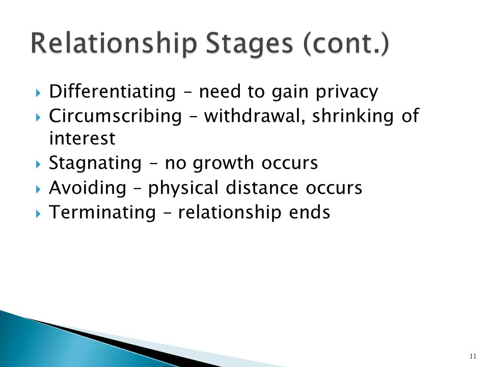  Differentiating – need to gain privacy  Circumscribing – withdrawal, shrinking of interest  Stagnating – no growth occurs  Avoiding – physical distance occurs  Terminating – relationship ends 11