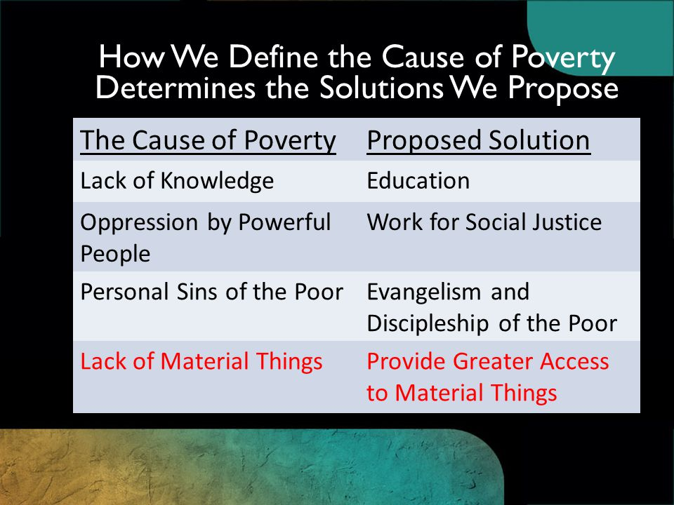 How We Define the Cause of Poverty Determines the Solutions We Propose The Cause of PovertyProposed Solution Lack of KnowledgeEducation Oppression by Powerful People Work for Social Justice Personal Sins of the PoorEvangelism and Discipleship of the Poor Lack of Material ThingsProvide Greater Access to Material Things