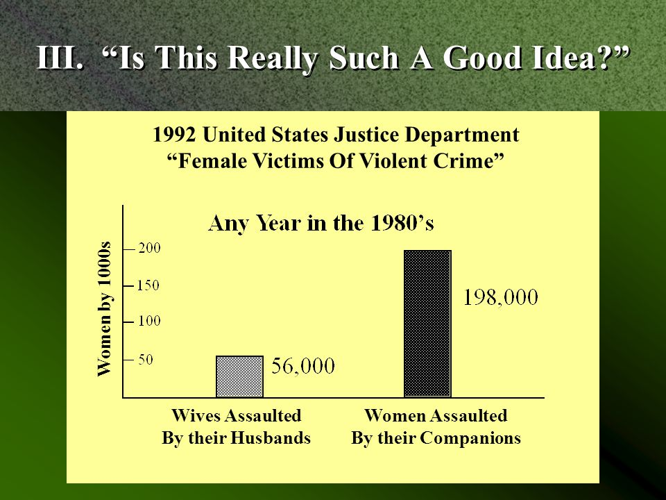 """III. """"Is This Really Such A Good Idea?"""" 1992 United States Justice Department """"Female Victims Of Violent Crime"""" Women by 1000s Women Assaulted By thei"""
