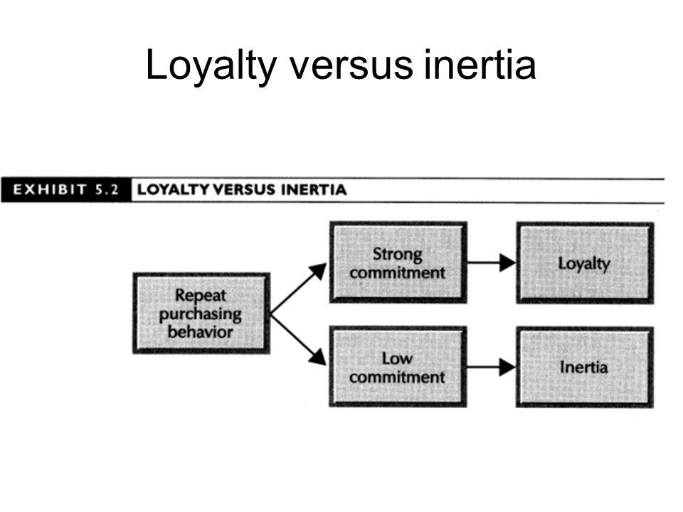 Loyalty versus inertia