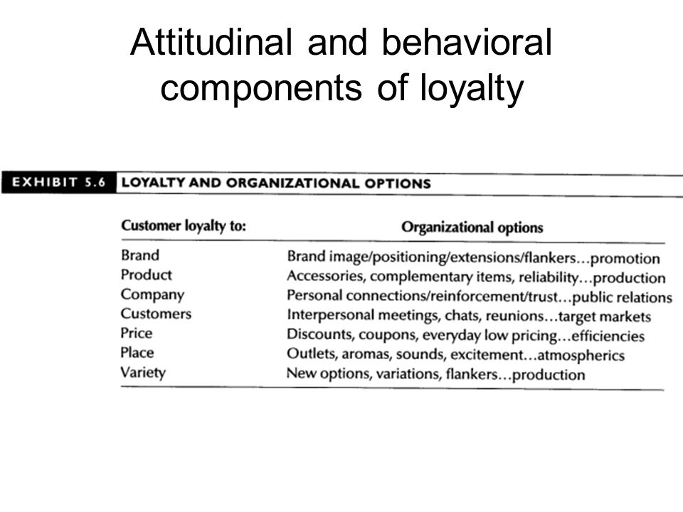 Attitudinal and behavioral components of loyalty