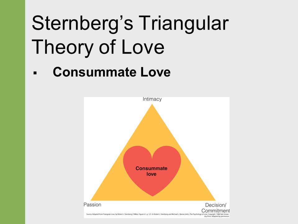 Sternberg's Triangular Theory of Love  Consummate Love
