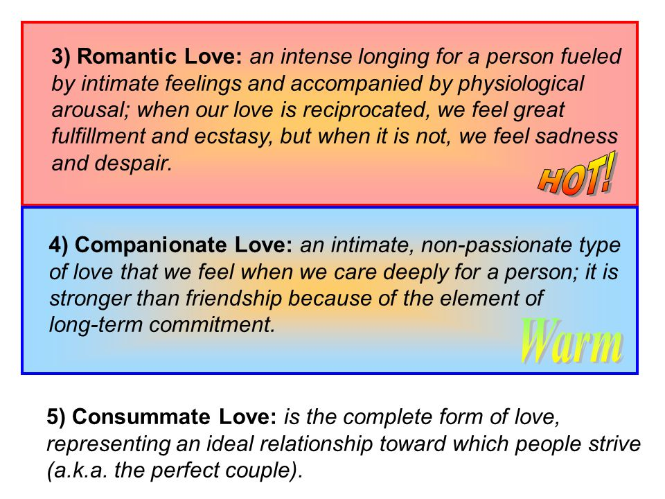 3) Romantic Love: an intense longing for a person fueled by intimate feelings and accompanied by physiological arousal; when our love is reciprocated, we feel great fulfillment and ecstasy, but when it is not, we feel sadness and despair.
