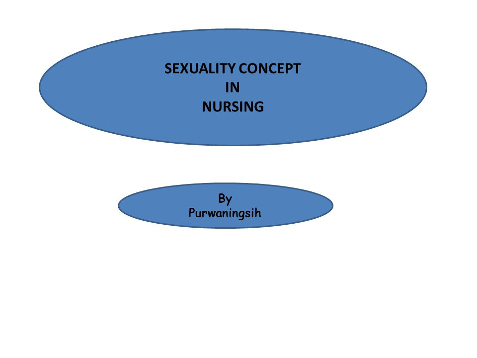 SEXUALITY CONCEPT IN NURSING By Purwaningsih