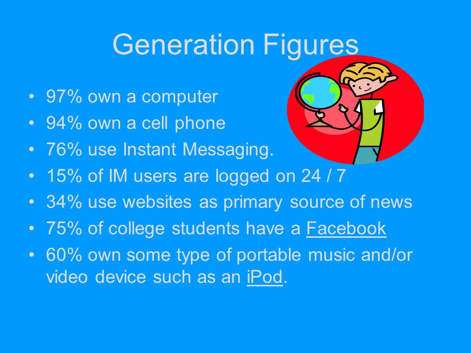 Generation Figures 97% own a computer 94% own a cell phone 76% use Instant Messaging. 15% of IM users are logged on 24 / 7 34% use websites as primary