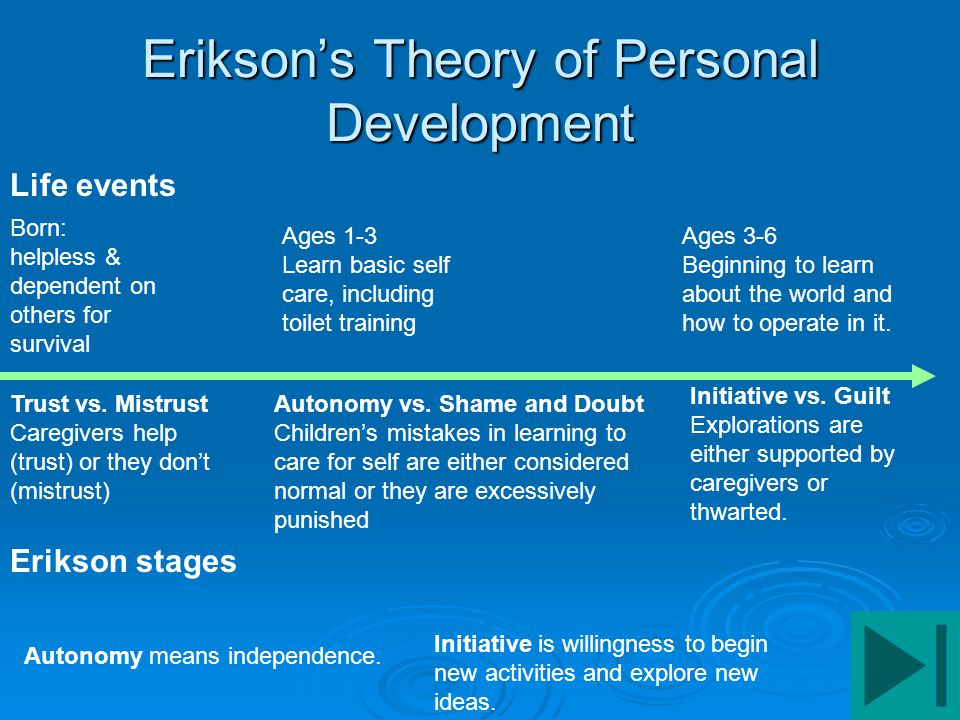 Erikson's Theory of Personal Development Life events Erikson stages Born: helpless & dependent on others for survival Trust vs. Mistrust Caregivers he