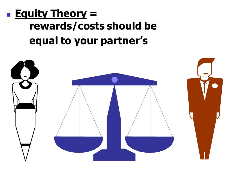 Equity Theory = rewards/costs should be equal to your partner's