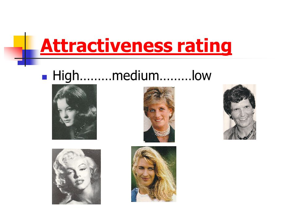 I was initially attracted to my spouse/partner by his/her MenWomen Looks Personality Sexiness Wealth Warmth Power Humor