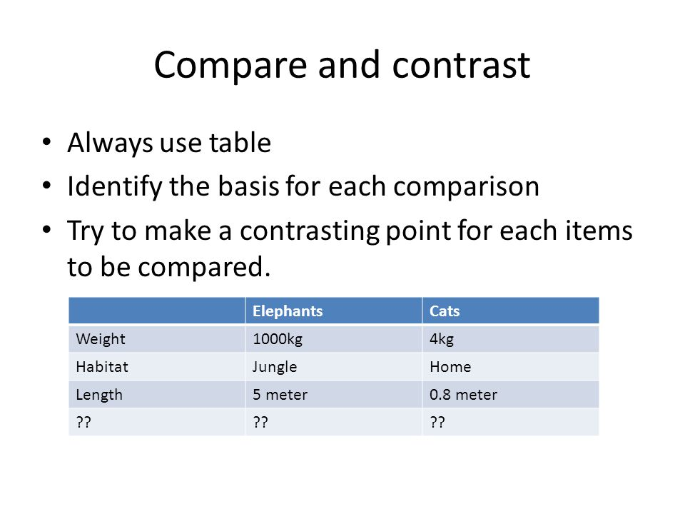Compare and contrast Always use table Identify the basis for each comparison Try to make a contrasting point for each items to be compared. ElephantsC