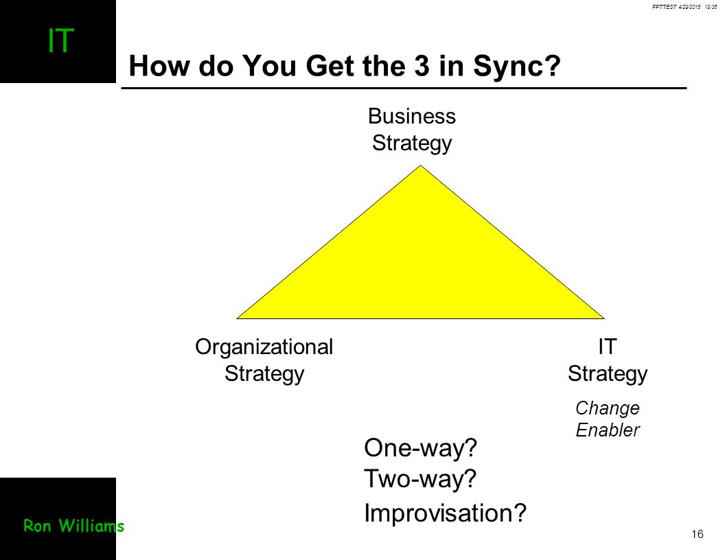 PPTTEST 4/29/2015 19:07 16 IT Ron Williams How do You Get the 3 in Sync? Business Strategy Organizational Strategy IT Strategy Change Enabler One-way?