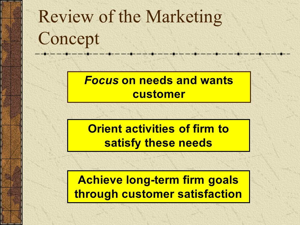 Review of the Marketing Concept Focus on needs and wants customer Orient activities of firm to satisfy these needs Achieve long-term firm goals through customer satisfaction
