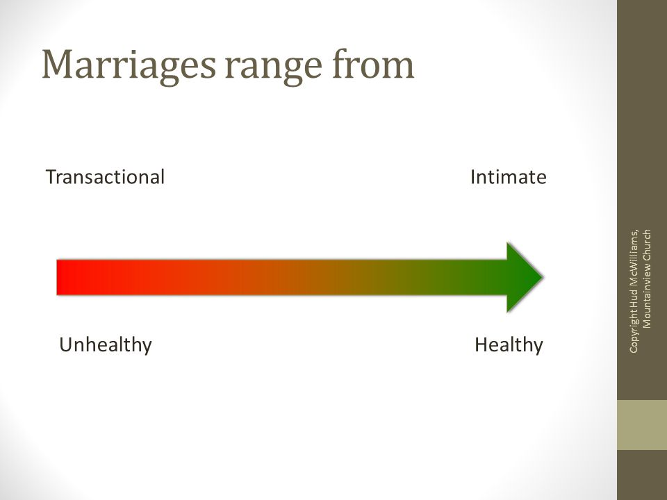 Marriages range from TransactionalIntimate UnhealthyHealthy Copyright Hud McWilliams, Mountainview Church