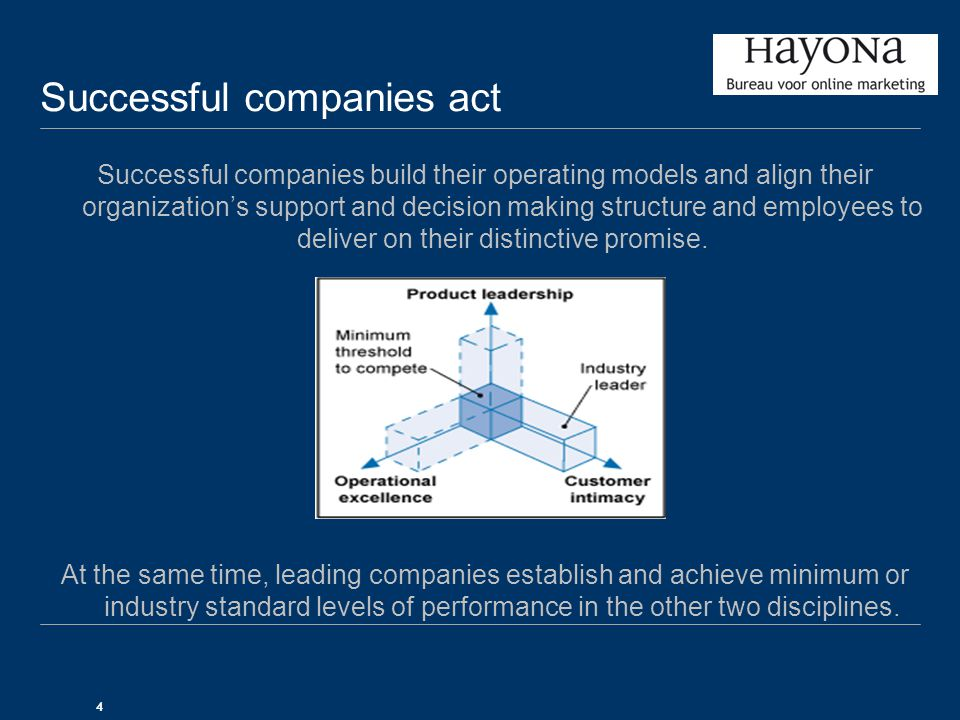 4 Successful companies act Successful companies build their operating models and align their organization's support and decision making structure and employees to deliver on their distinctive promise.