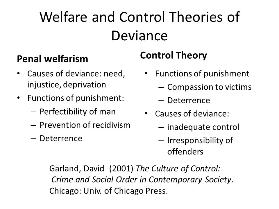 Welfare and Control Theories of Deviance Penal welfarism Causes of deviance: need, injustice, deprivation Functions of punishment: – Perfectibility of man – Prevention of recidivism – Deterrence Control Theory Functions of punishment – Compassion to victims – Deterrence Causes of deviance: – inadequate control – Irresponsibility of offenders Garland, David (2001) The Culture of Control: Crime and Social Order in Contemporary Society.