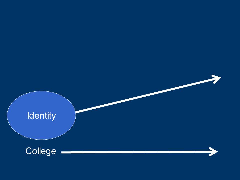 College Identity