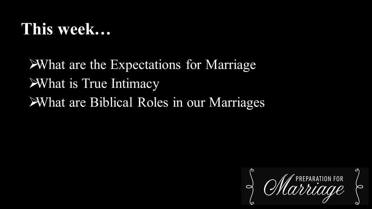 …Roles We were made in the image of God There in INTIMACY in our… ROLES as Husband and Wife