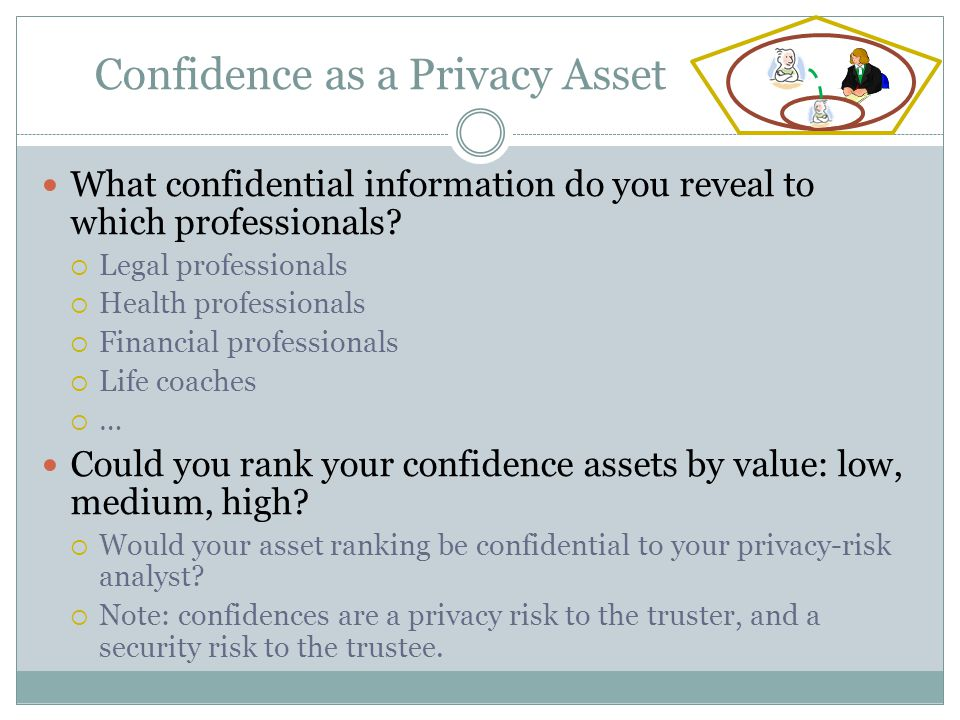 Confidence as a Privacy Asset What confidential information do you reveal to which professionals.