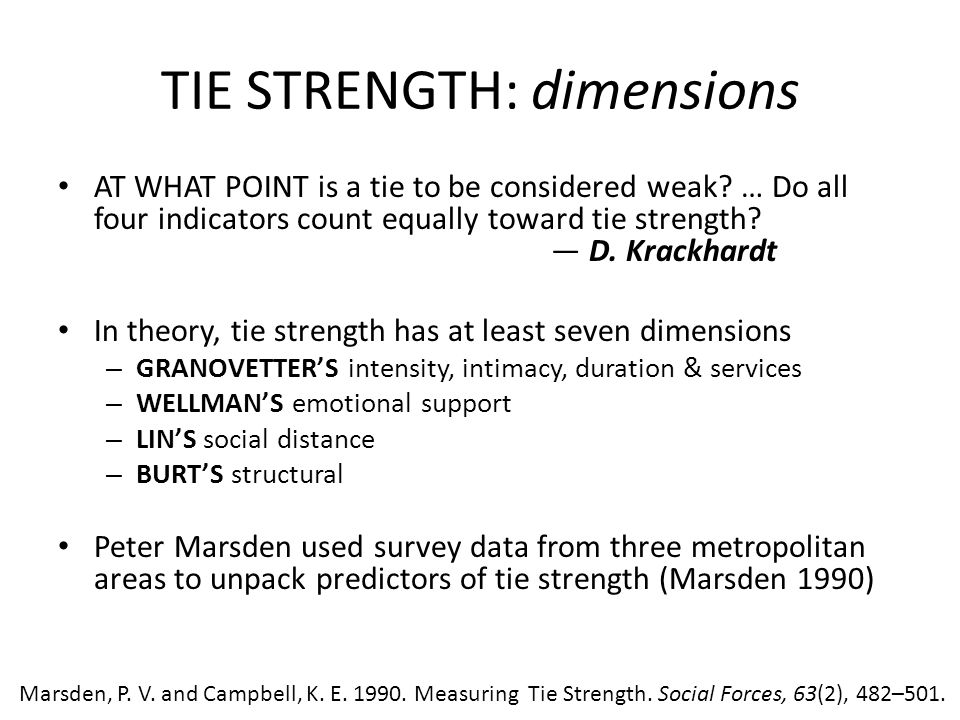 TIE STRENGTH: dimensions AT WHAT POINT is a tie to be considered weak.