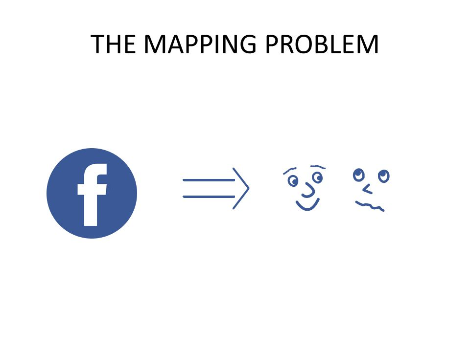 THE MAPPING PROBLEM