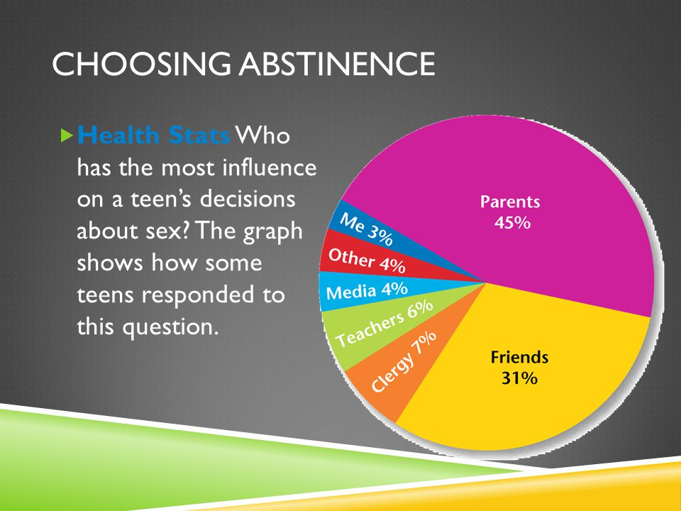 CHOOSING ABSTINENCE  Health Stats Who has the most influence on a teen's decisions about sex? The graph shows how some teens responded to this questi