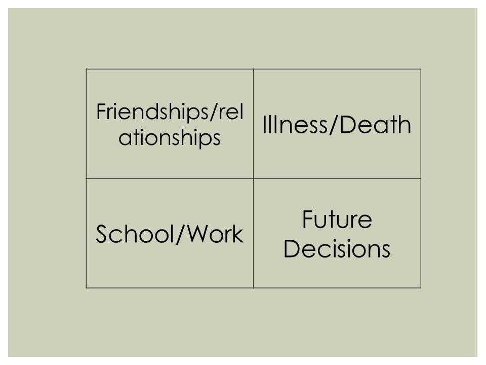 Friendships/rel ationships Illness/Death School/Work Future Decisions