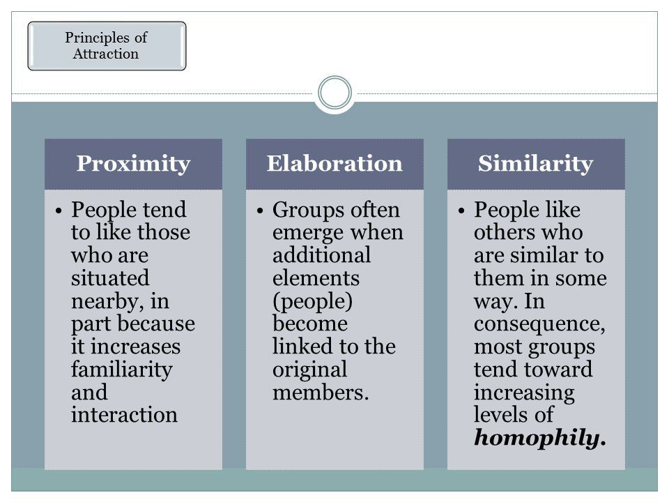 Proximity People tend to like those who are situated nearby, in part because it increases familiarity and interaction Elaboration Groups often emerge when additional elements (people) become linked to the original members.