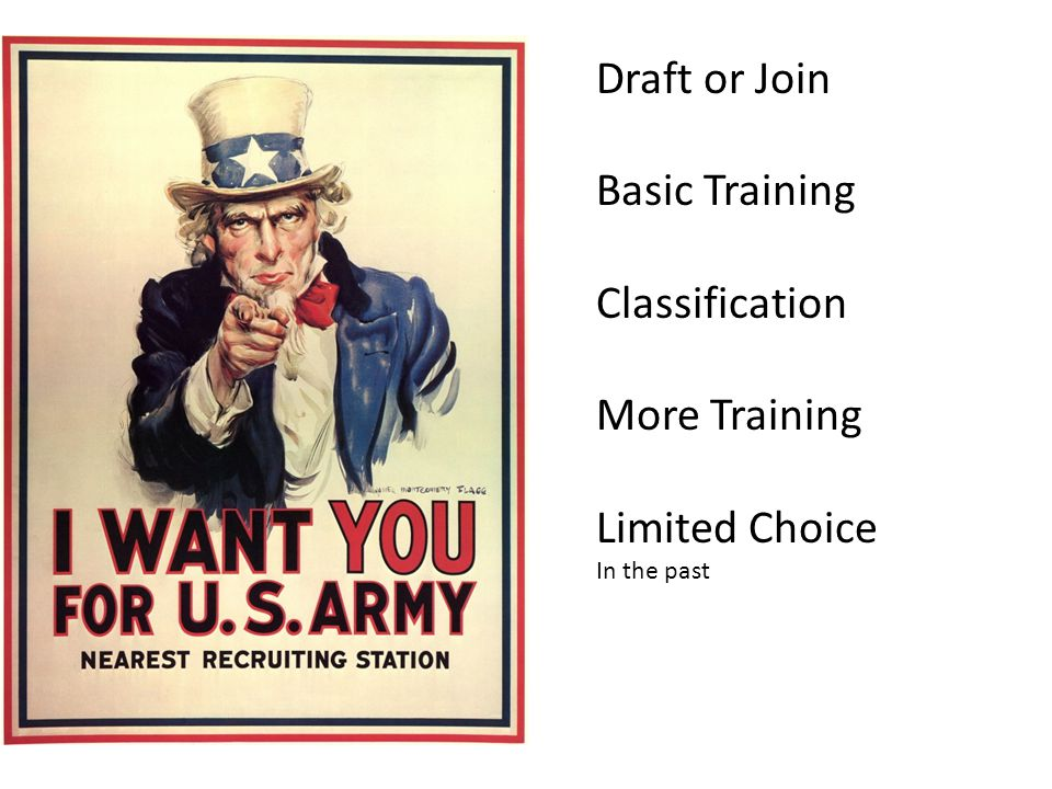Draft or Join Basic Training Classification More Training Limited Choice In the past
