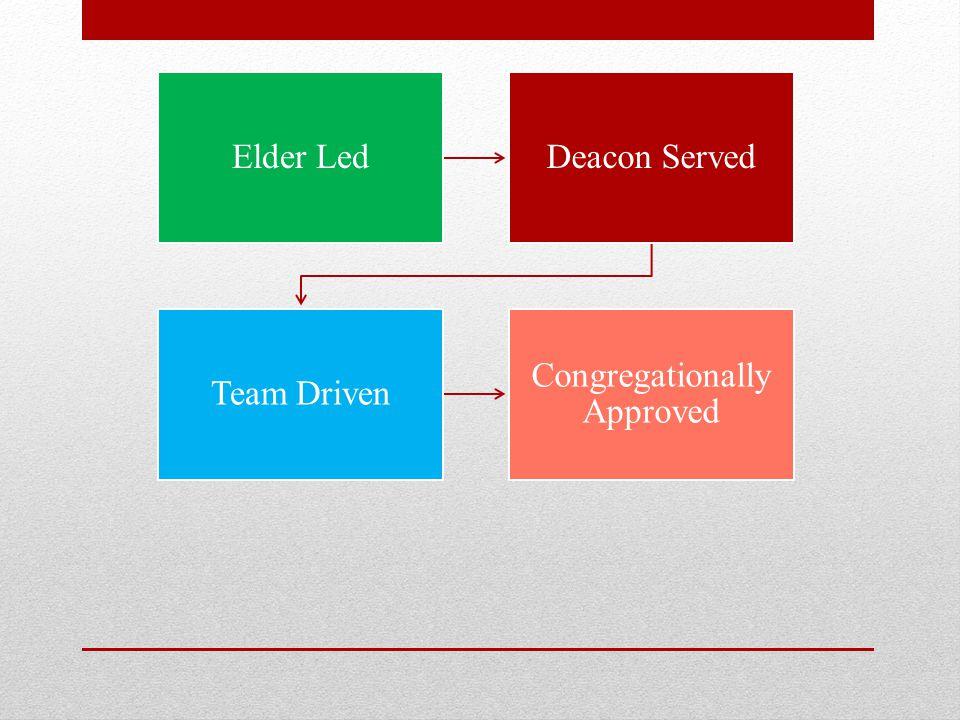 Elder LedDeacon Served Team Driven Congregationally Approved