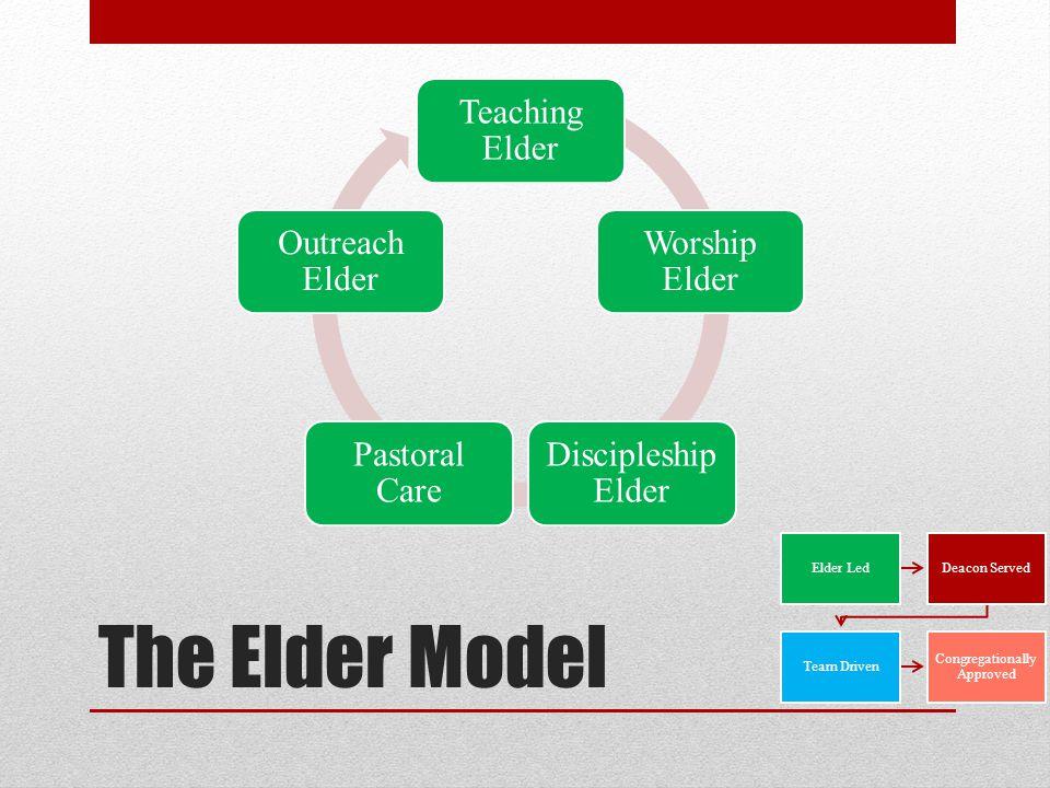 The Elder Model Teaching Elder Worship Elder Discipleship Elder Pastoral Care Outreach Elder Elder LedDeacon Served Team Driven Congregationally Approved