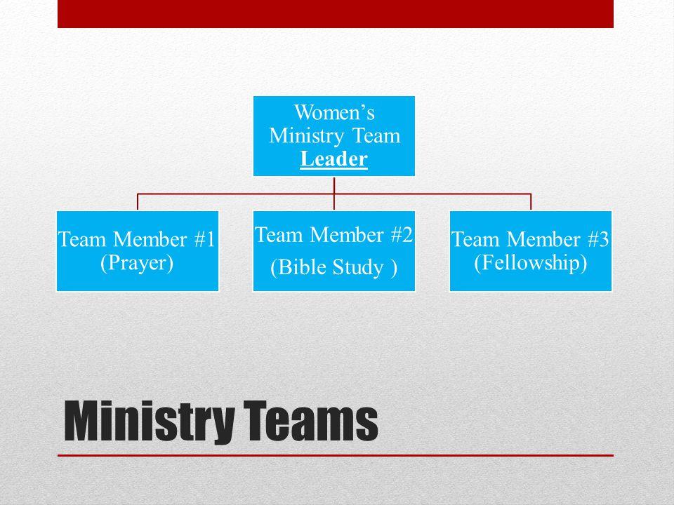 Women's Ministry Team Leader Team Member #1 (Prayer) Team Member #2 (Bible Study ) Team Member #3 (Fellowship)