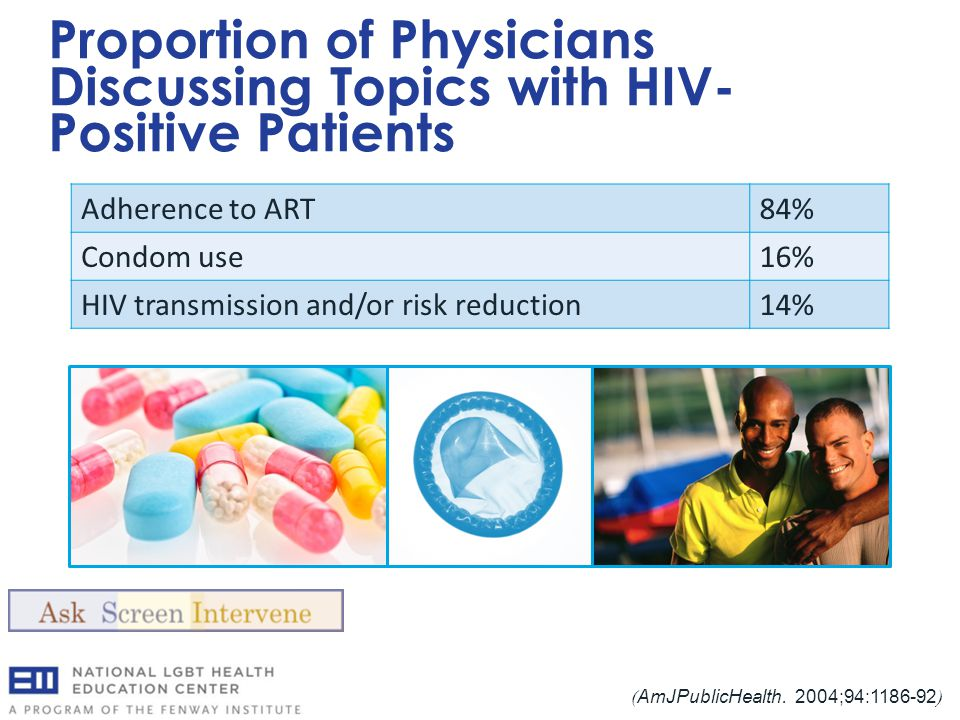 Proportion of Physicians Discussing Topics with HIV- Positive Patients Adherence to ART84% Condom use16% HIV transmission and/or risk reduction14% ( AmJPublicHealth.