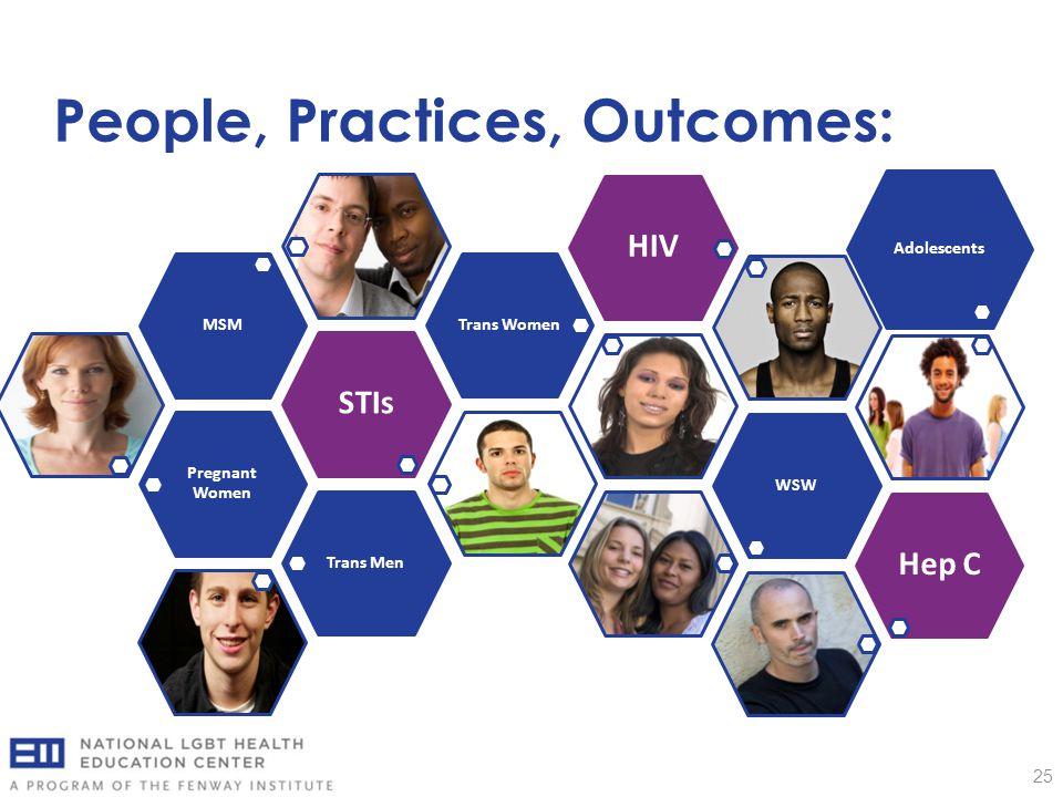 People, Practices, Outcomes: 25 Pregnant Women STIs MSMTrans Women HIV WSWTrans Men Hep C Adolescents