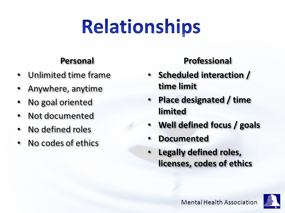 Personal Unlimited time frame Anywhere, anytime No goal oriented Not documented No defined roles No codes of ethics Unlimited time frame Anywhere, anytime No goal oriented Not documented No defined roles No codes of ethics Professional Scheduled interaction / time limit Place designated / time limited Well defined focus / goals Documented Legally defined roles, licenses, codes of ethics Scheduled interaction / time limit Place designated / time limited Well defined focus / goals Documented Legally defined roles, licenses, codes of ethics Mental Health Association