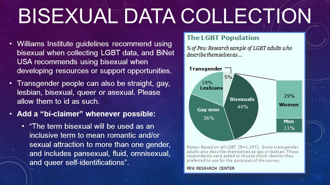 BISEXUAL DATA COLLECTION Williams Institute guidelines recommend using bisexual when collecting LGBT data, and BiNet USA recommends using bisexual when developing resources or support opportunities.