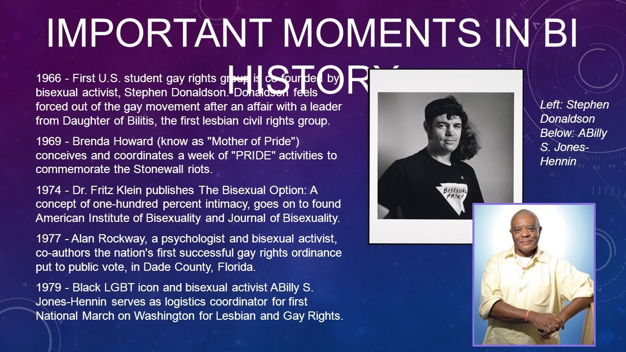 IMPORTANT MOMENTS IN BI HISTORY 1966 - First U.S.
