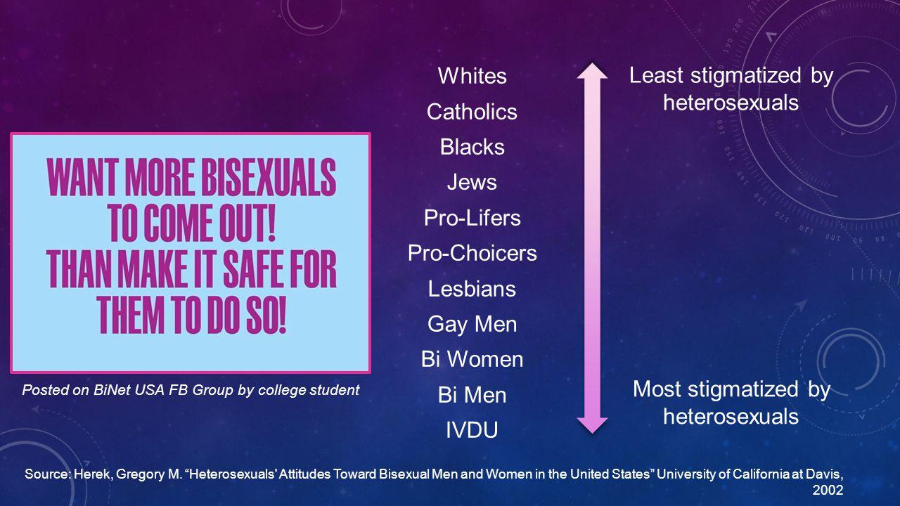 Whites Catholics Blacks Jews Pro-Lifers Pro-Choicers Lesbians Gay Men Bi Women Bi Men IVDU Least stigmatized by heterosexuals Most stigmatized by heterosexuals Source: Herek, Gregory M.