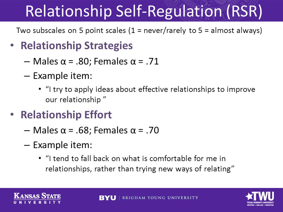 Relationship Self-Regulation (RSR) Two subscales on 5 point scales (1 = never/rarely to 5 = almost always) Relationship Strategies – Males α =.80; Females α =.71 – Example item: I try to apply ideas about effective relationships to improve our relationship Relationship Effort – Males α =.68; Females α =.70 – Example item: I tend to fall back on what is comfortable for me in relationships, rather than trying new ways of relating