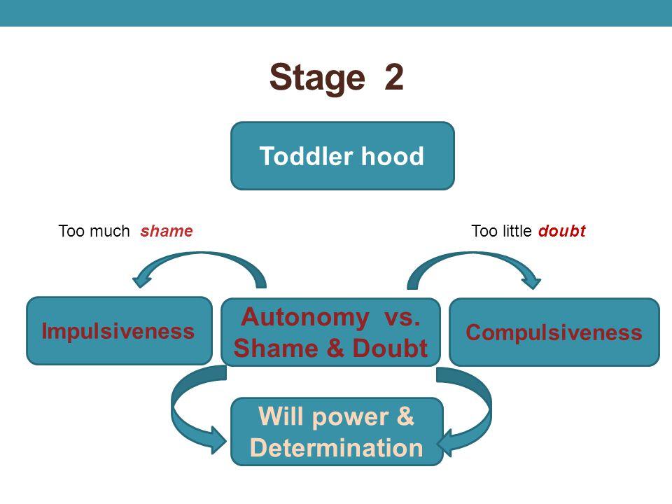 Stage 2 Toddler hood Impulsiveness Autonomy vs. Shame & Doubt Compulsiveness Will power & Determination Too much shameToo little doubt