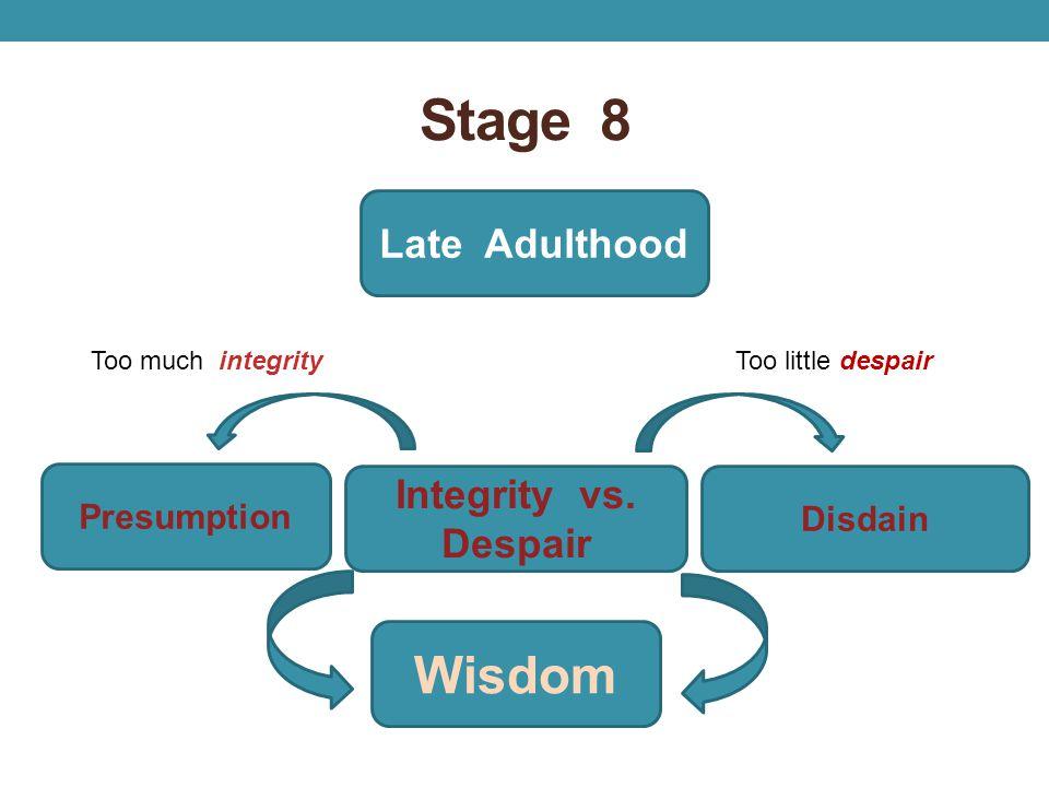 Stage 8 Late Adulthood Presumption Integrity vs. Despair Disdain Wisdom Too much integrityToo little despair