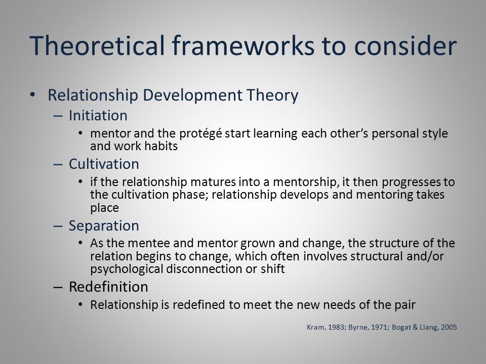 Additional research studies focused on gender Bernstein et al.