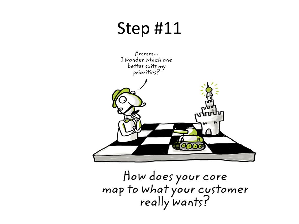 Strategy Point of Attack Your focus Anticipated responses (chess game) Alliances & using one against another Ultimate Shake Out – Including Potential Exit Strategies