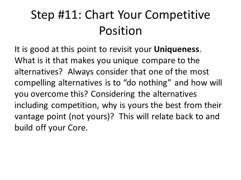Competitive Advantage Example