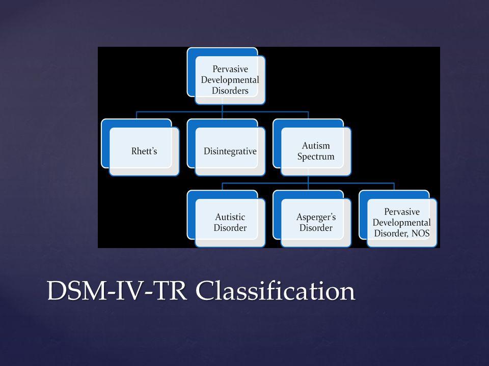 DSM-IV-TR Classification