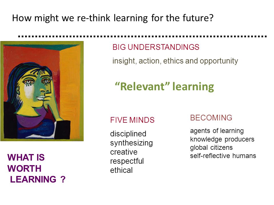 How might we re-think learning for the future.