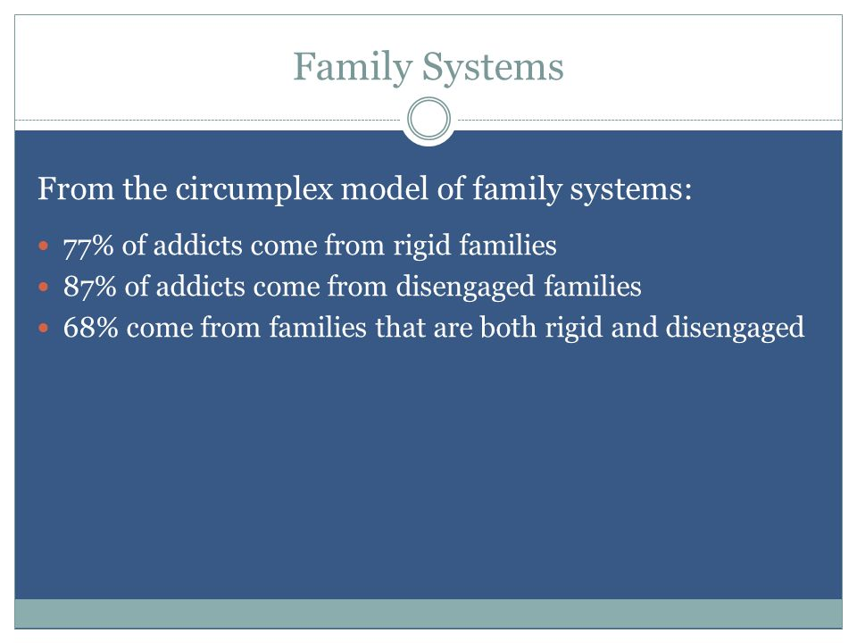 Family Systems From the circumplex model of family systems: 77% of addicts come from rigid families 87% of addicts come from disengaged families 68% come from families that are both rigid and disengaged