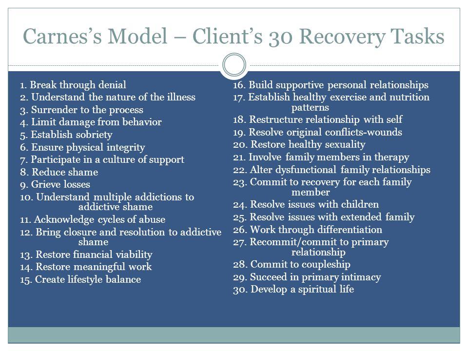 Carnes's Model – Client's 30 Recovery Tasks 1. Break through denial 2.